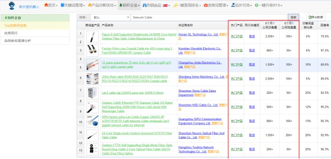 如何做好大數據選品倍增外貿訂單585.png