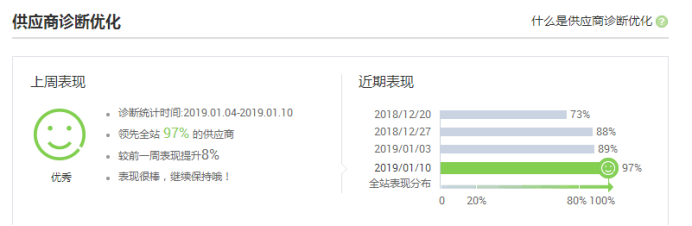 2019年1-3月成功故事427.png